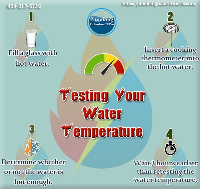 Testing Your Water Heater Temperature